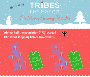 Christmas Consumer Survey 2016