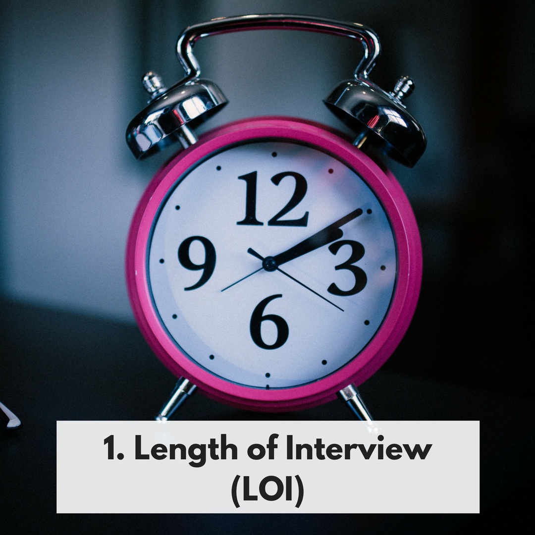 Length of Interview