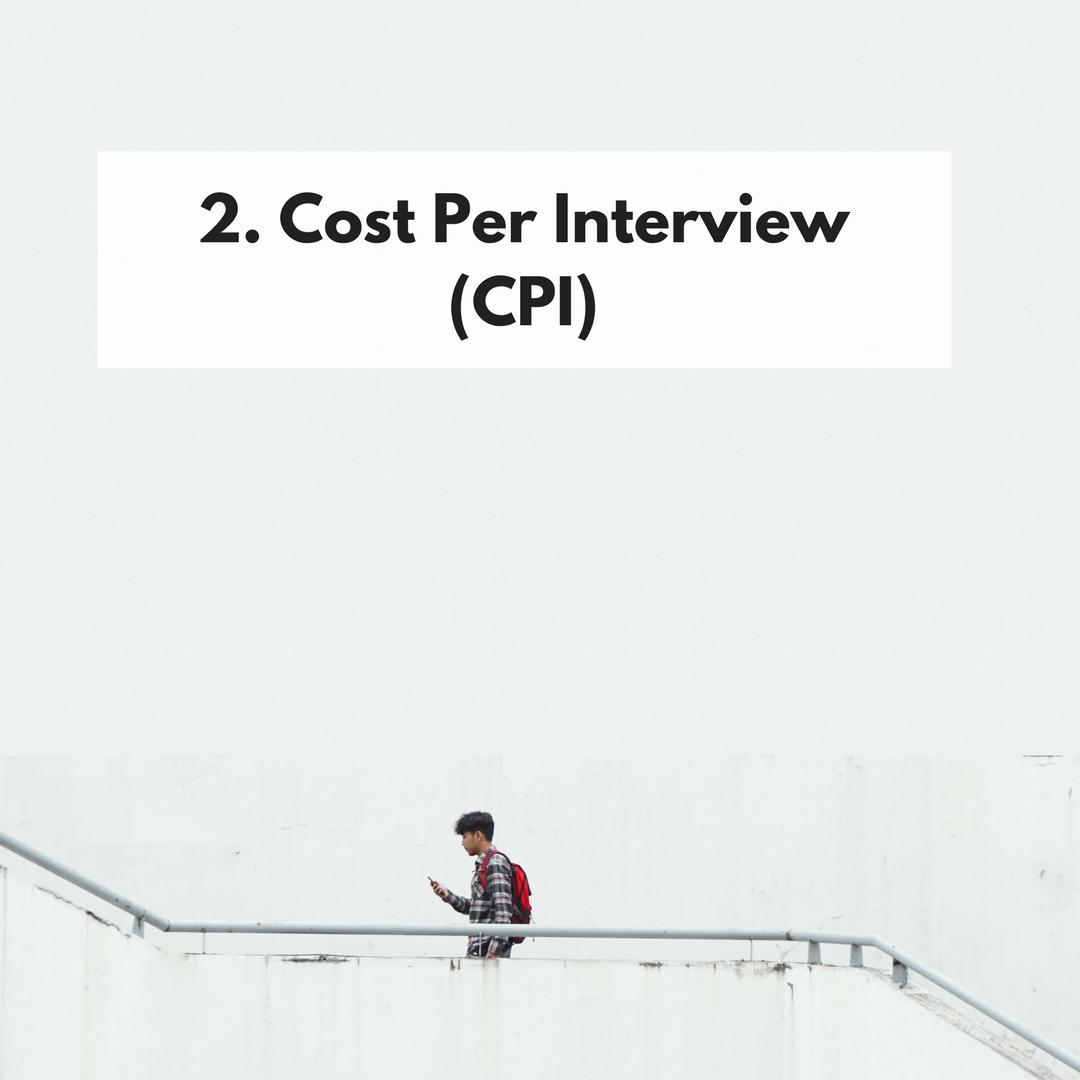 Cost Per Interview