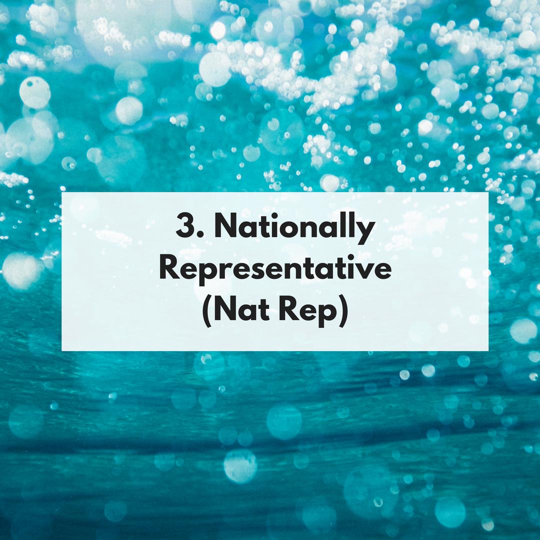 Nationally Representative